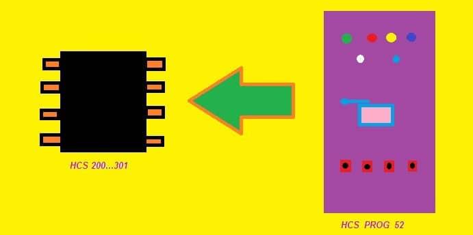 HCS_PROG –  PROGRAMADOR DE HCS 200/201/300/301 COM AT89S52 (REF010)