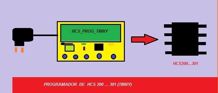 HCS_PROG_TINY – PROGRAMADOR DE HCS200..301 – C/ PIC 12F629 (REF011)