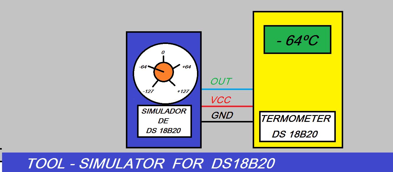SIMULANDO UM SENSOR DE TEMPERATURA  DS18B20 PARA FINS DE DESENVOLVIMENTO E TESTES (REF144)