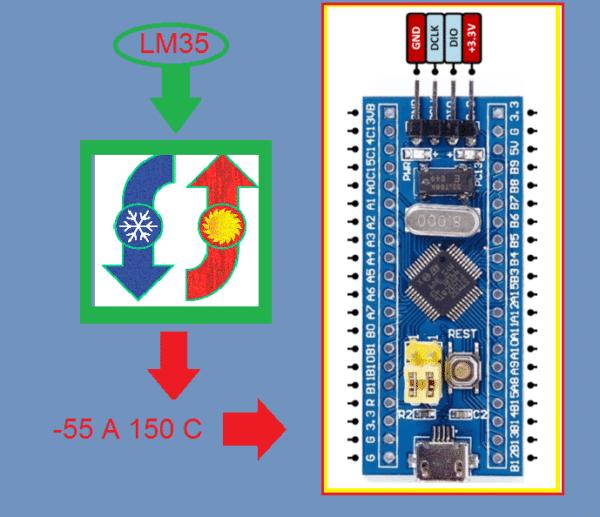 TERMÔMETRO – C/ BLUE PILL  & LM35 (REF355)