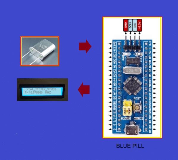 TESTADOR DE CRISTAL C/ BLUE PILL (REF359)