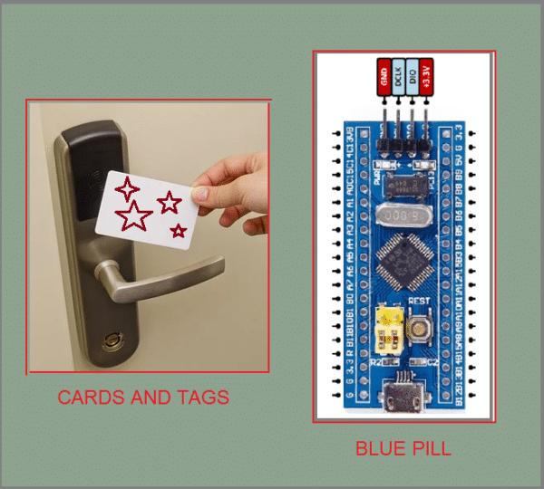 CONTROLE DE ACESSO POR APROXIMAÇÃO RFID – COM BLUE PILL (REF362)
